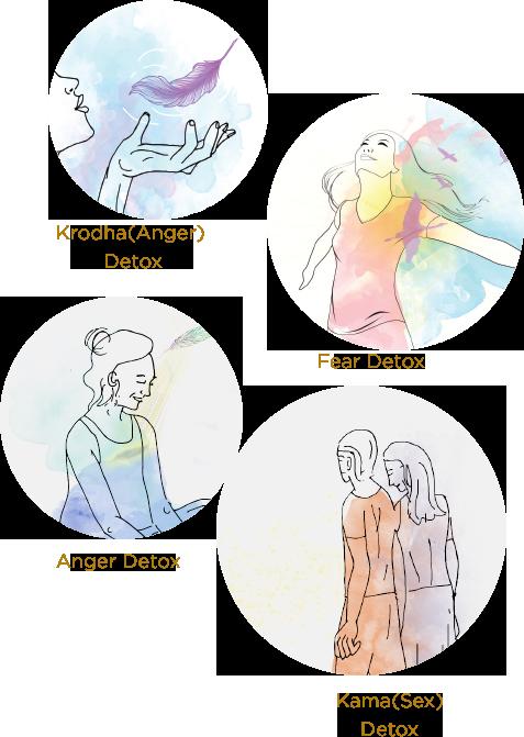 Detox - anger, fear, & krodha
